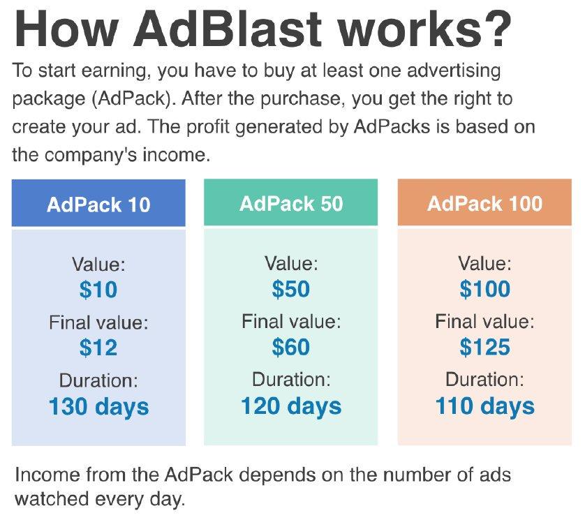 Cách tính lợi nhuận của AdBlast